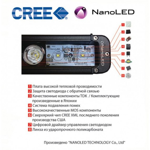 Фара светодиодная NANOLED NL-10180B 180W широкий луч (ближний свет)